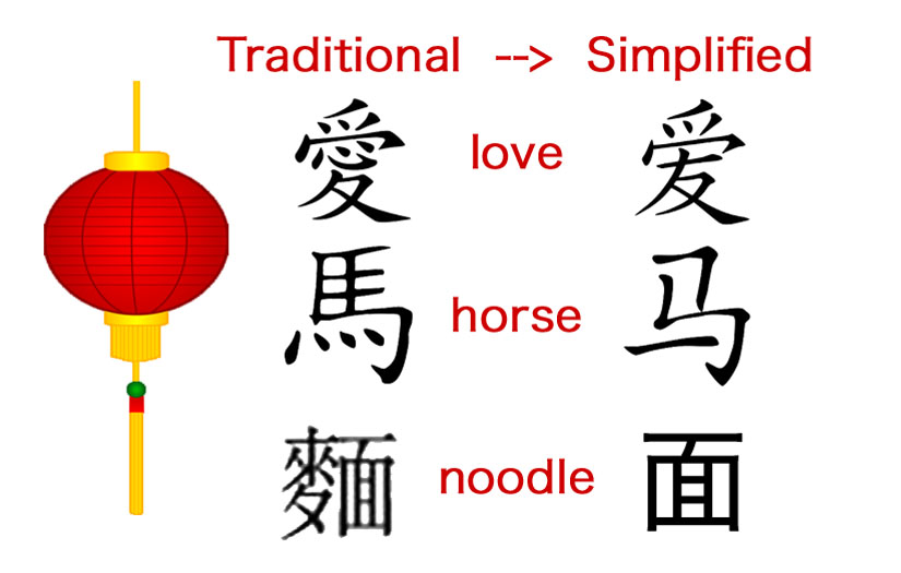 Chinese Feats: Bjorn and Traditional Chinese – A Piece of China